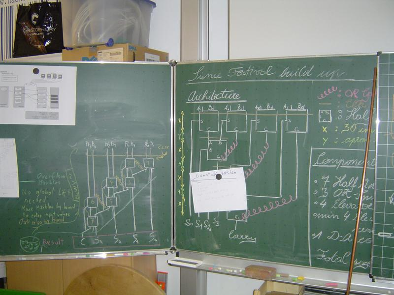 the main design was done using the chalkboard